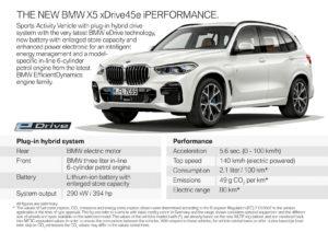 bmw x5 xdrive45e iperformance plug-in hybrid