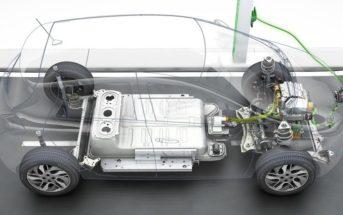 baterie elektromobily slovensko vyroba
