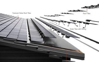 solarna strecha tesla cena