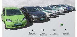 elektromobily hybridy ministerstvo vnutra testovanie