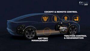 chrysler elektricky sedan